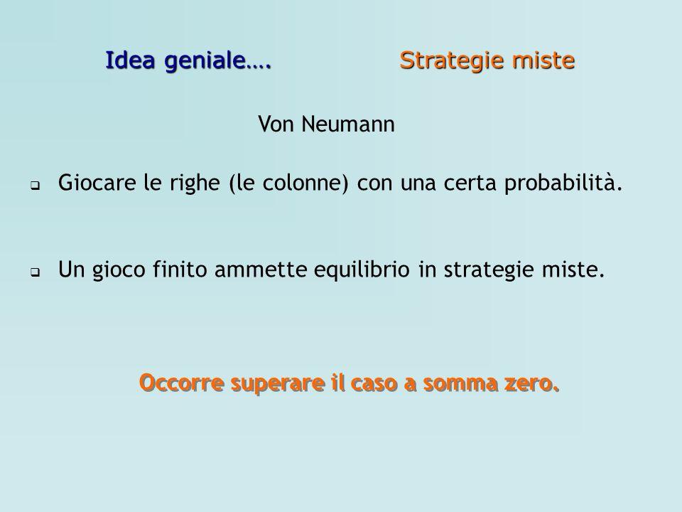 Idea geniale…. Strategie miste. Von Neumann. Giocare le righe (le colonne) con una certa probabilità.