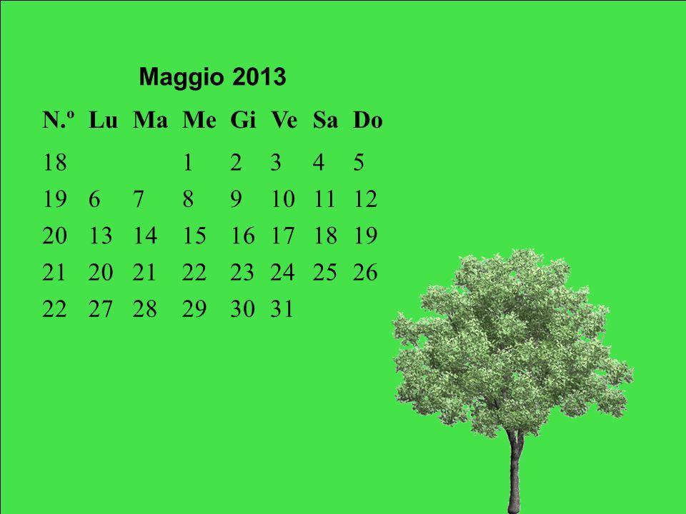 Maggio 2013 N.º. Lu. Ma. Me. Gi. Ve. Sa. Do. 18. 1. 2. 3. 4. 5. 19. 6. 7. 8. 9.
