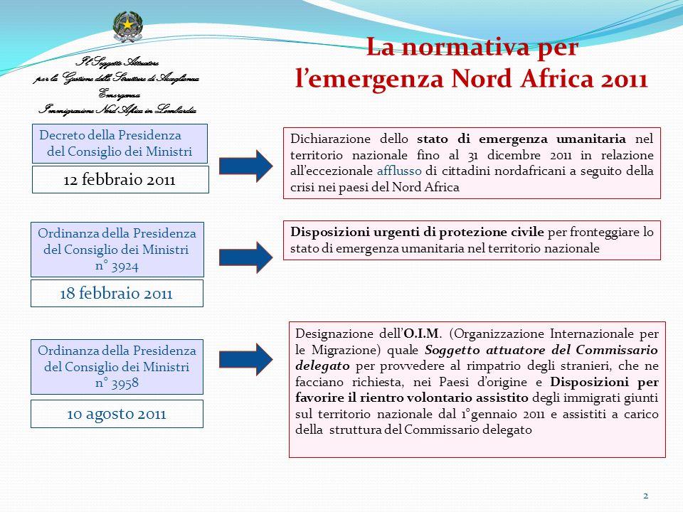 La normativa per l'emergenza Nord Africa 2011