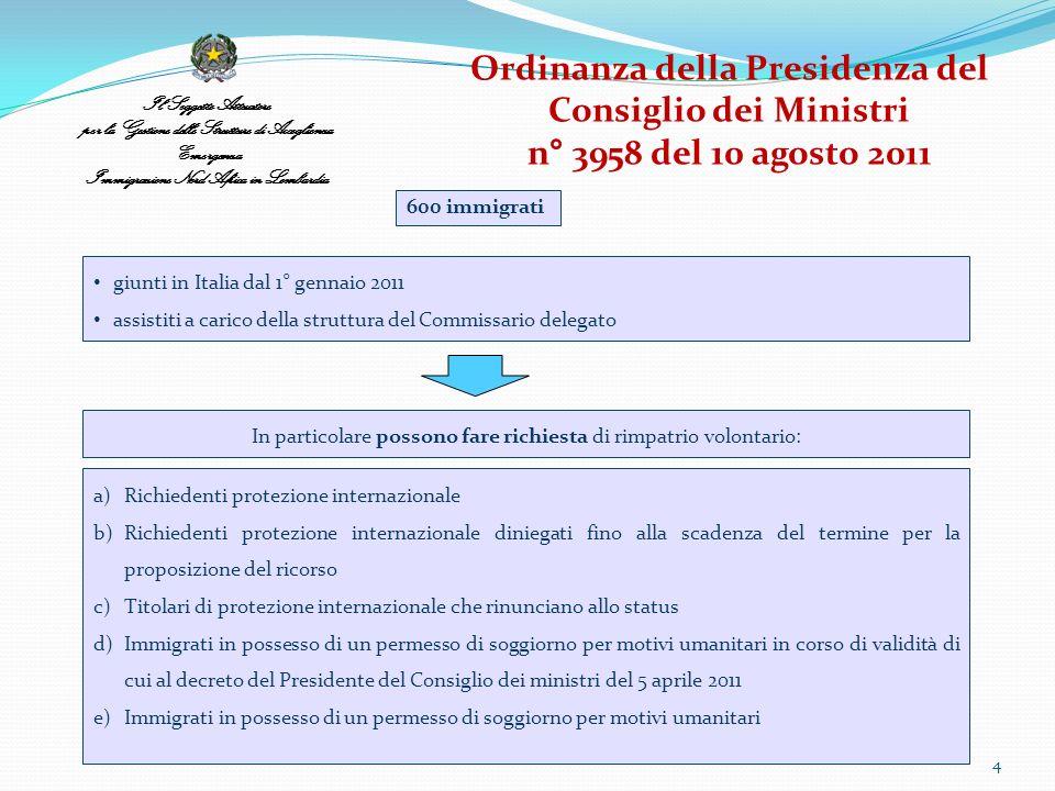 Ordinanza della Presidenza del Consiglio dei Ministri