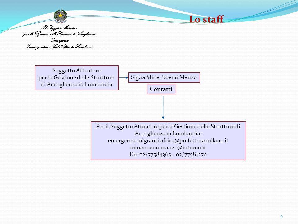 Lo staff Il Soggetto Attuatore per la Gestione delle Strutture di Accoglienza Emergenza Immigrazione Nord Africa in Lombardia.