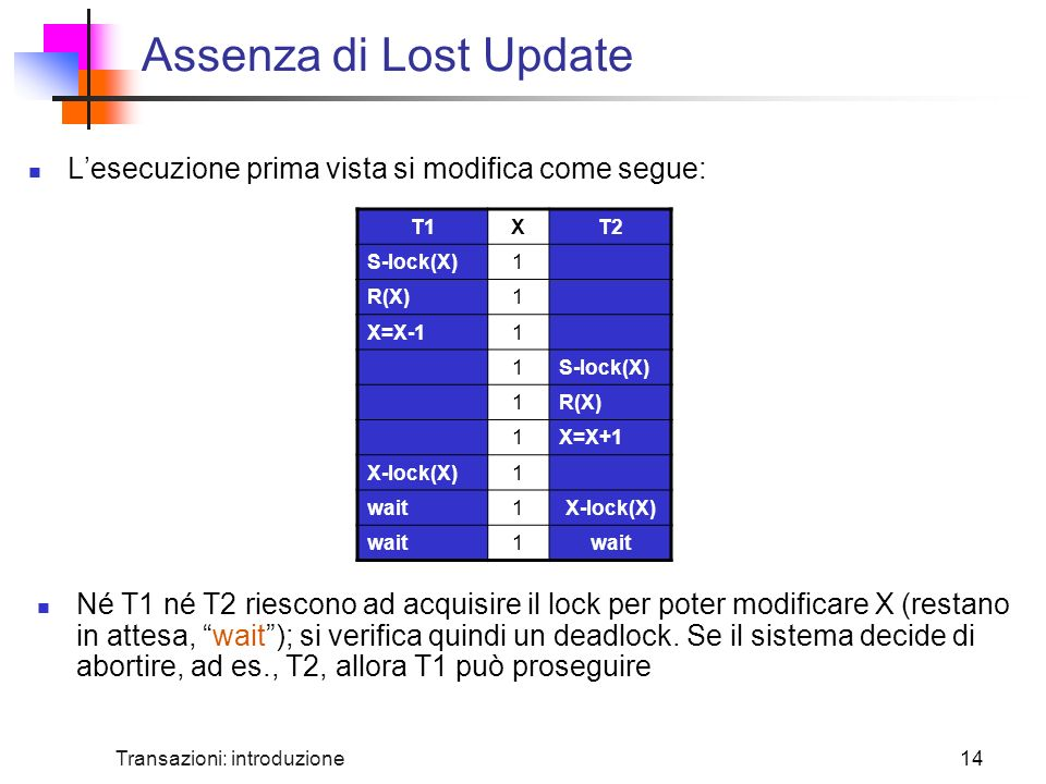 Assenza di Lost Update L'esecuzione prima vista si modifica come segue: T1. X. T2. S-lock(X) 1.