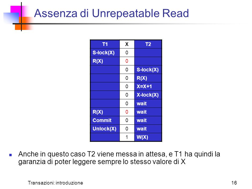 Assenza di Unrepeatable Read