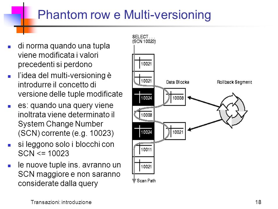 Phantom row e Multi-versioning