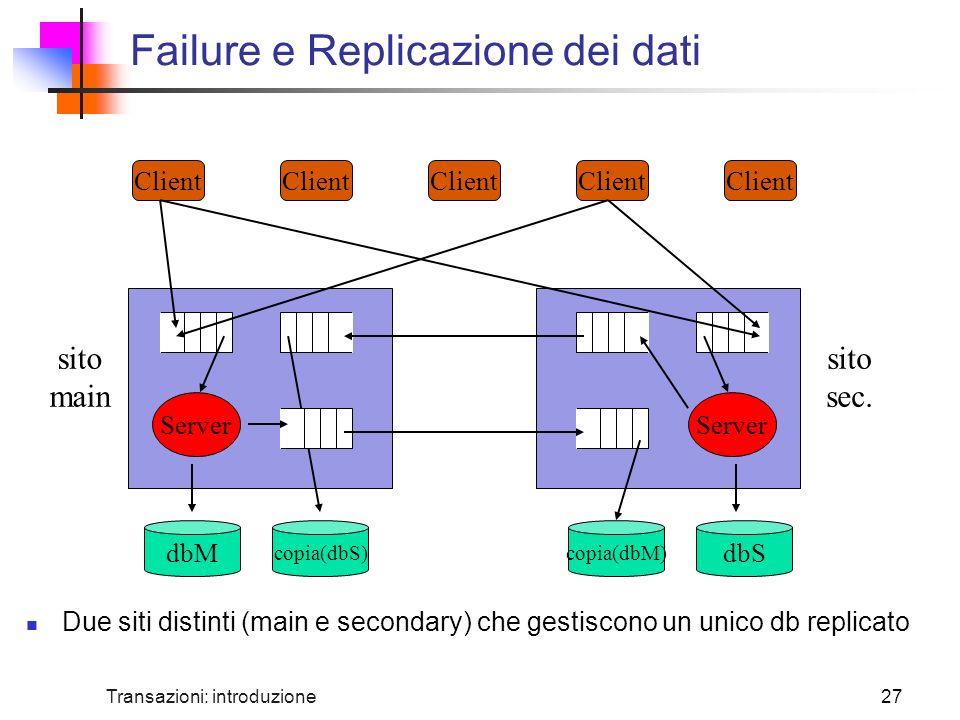 Failure e Replicazione dei dati
