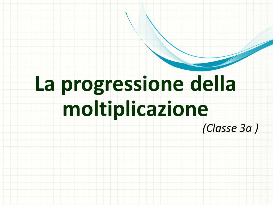 La progressione della moltiplicazione