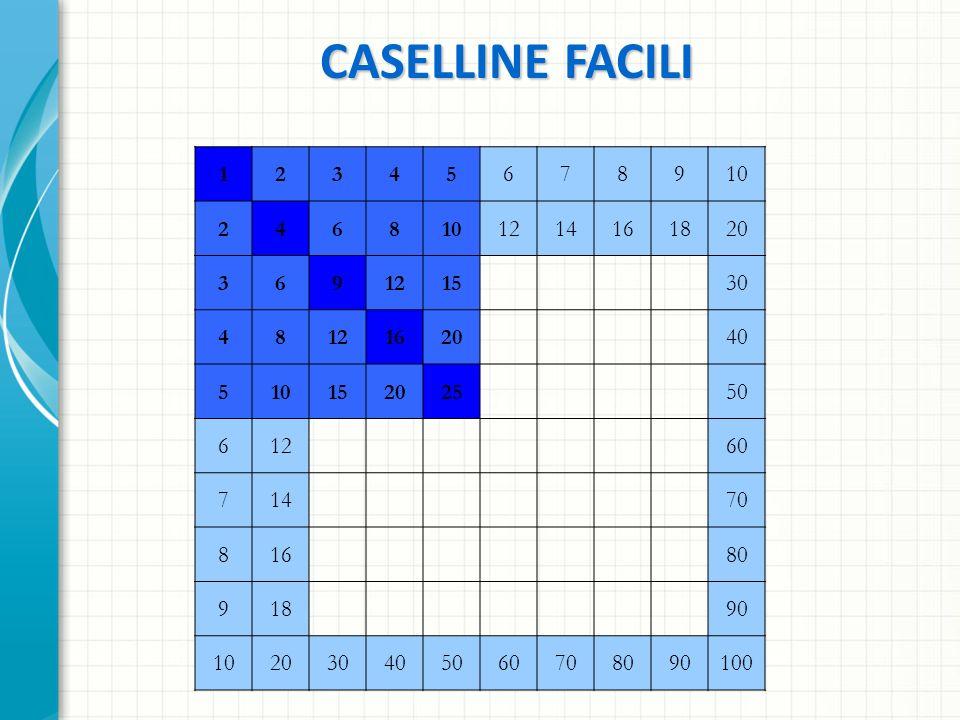 CASELLINE FACILI 1. 2. 3. 4. 5. 6. 7. 8. 9. 10. 12. 14. 16. 18. 20. 15. 30. 40. 25.