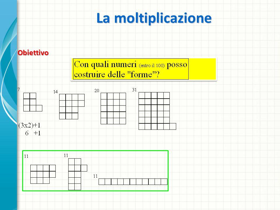 La moltiplicazione Obiettivo