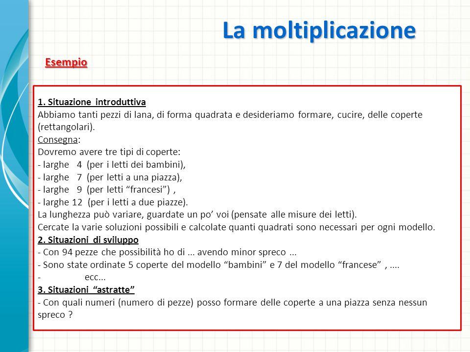 La moltiplicazione Esempio 1. Situazione introduttiva