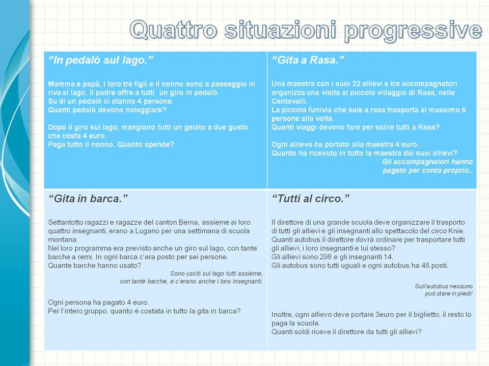 Quattro situazioni progressive
