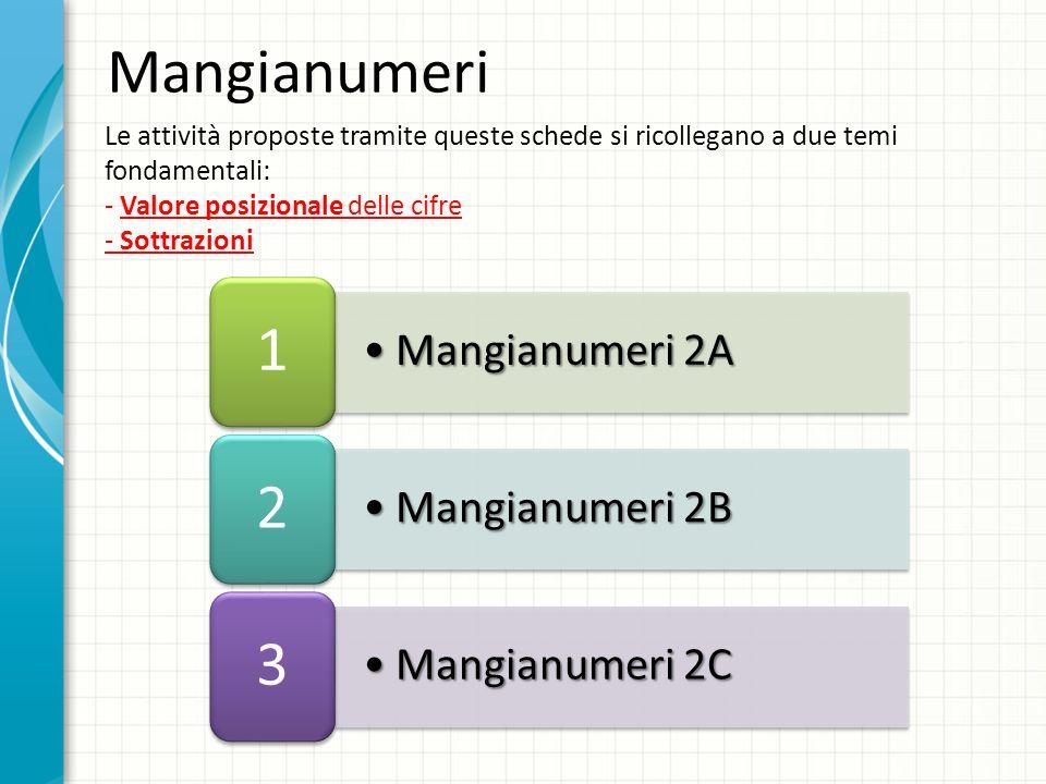 Mangianumeri 1 2 3 Mangianumeri 2A Mangianumeri 2B Mangianumeri 2C