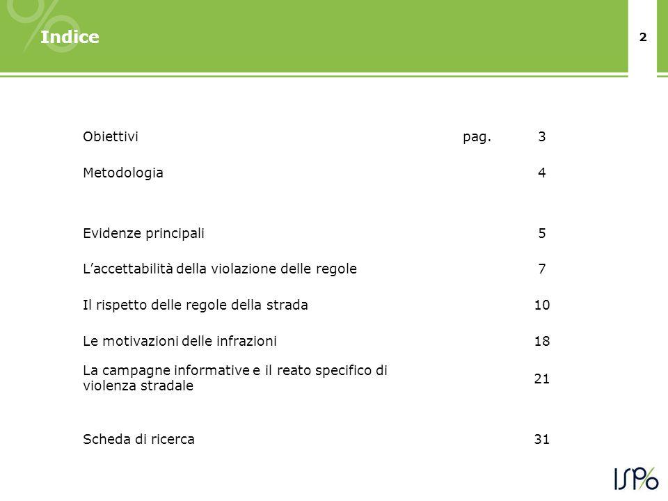 Indice Obiettivi pag. 3 Metodologia 4 Evidenze principali 5