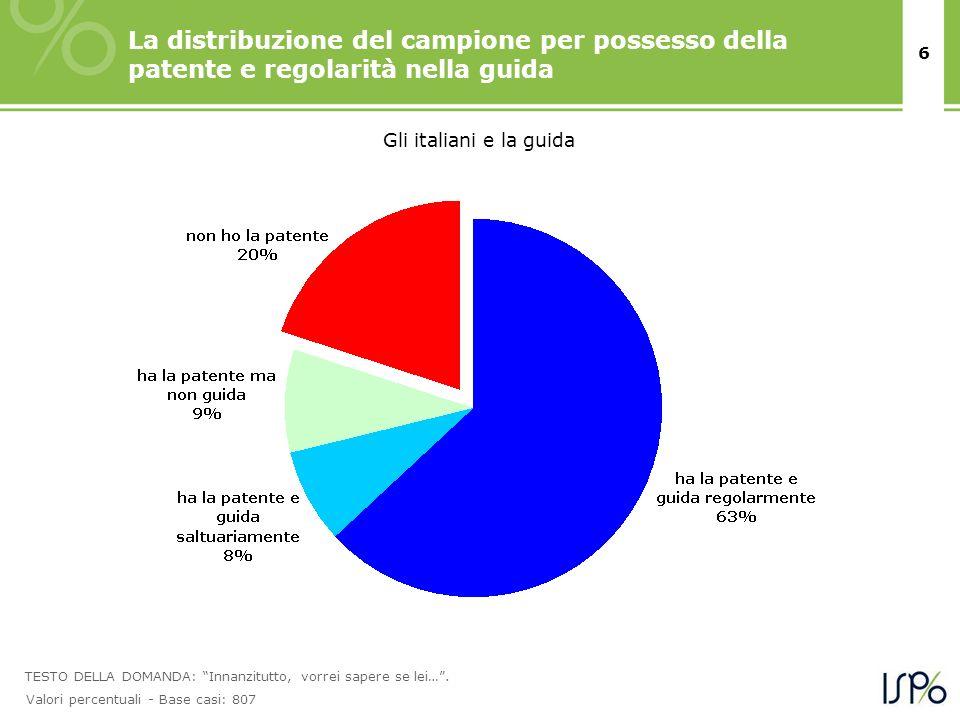 La distribuzione del campione per possesso della patente e regolarità nella guida