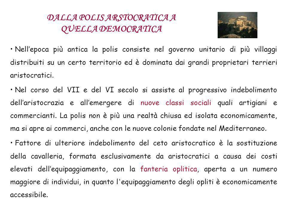 DALLA POLIS ARSTOCRATICA A QUELLA DEMOCRATICA