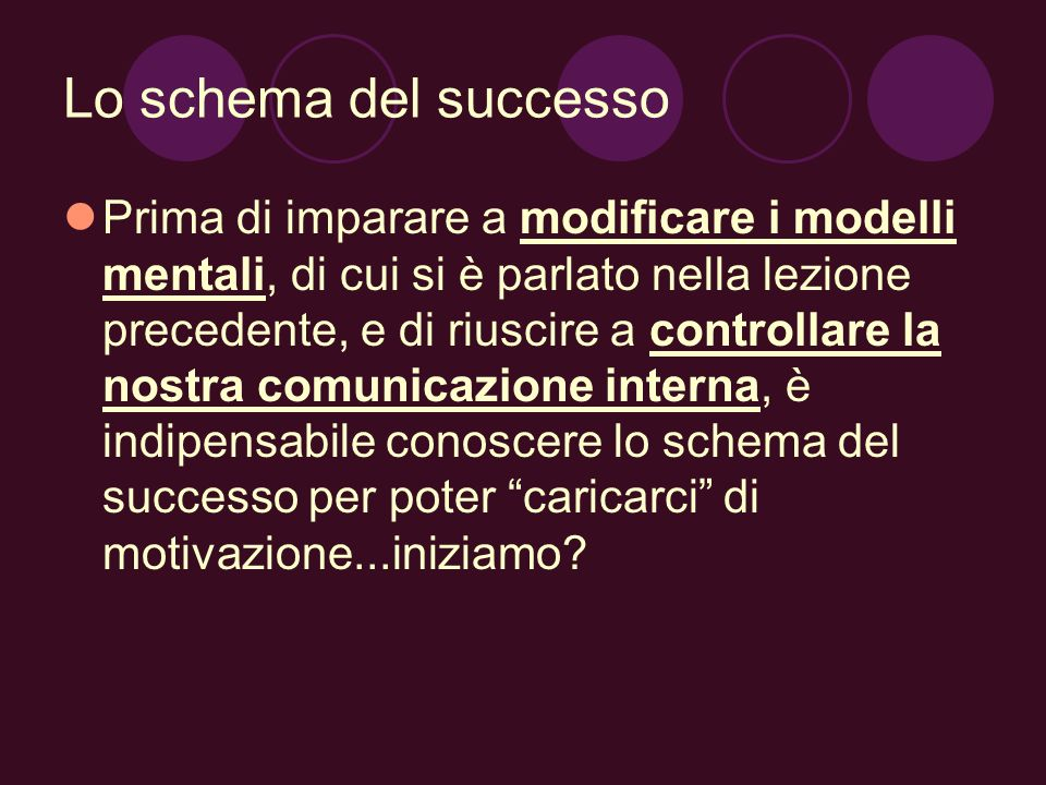 Lo schema del successo