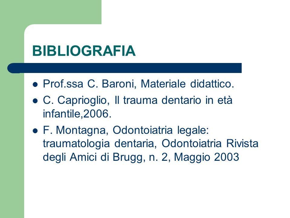 BIBLIOGRAFIA Prof.ssa C. Baroni, Materiale didattico.