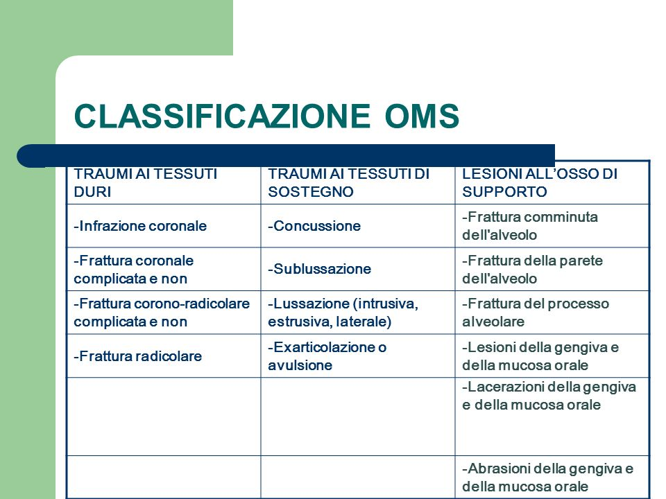 CLASSIFICAZIONE OMS TRAUMI AI TESSUTI DURI