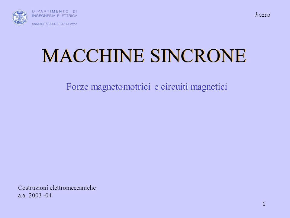 Forze magnetomotrici e circuiti magnetici