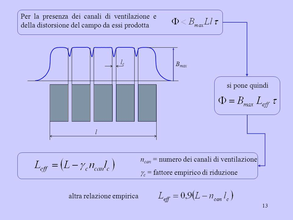 ncan = numero dei canali di ventilazione
