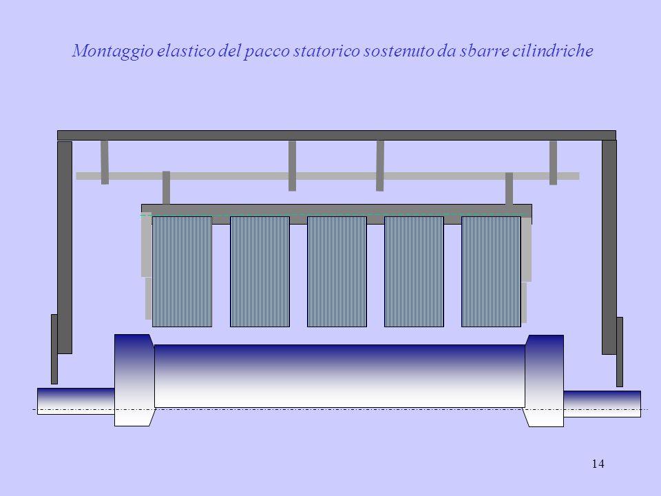 Montaggio elastico del pacco statorico sostenuto da sbarre cilindriche