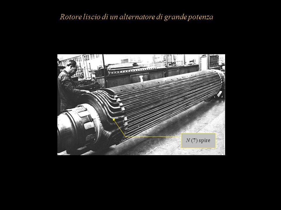 Rotore liscio di un alternatore di grande potenza