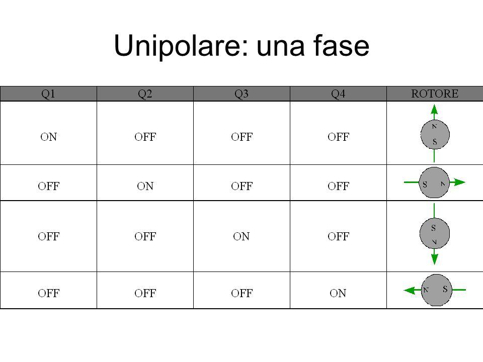 Unipolare: una fase