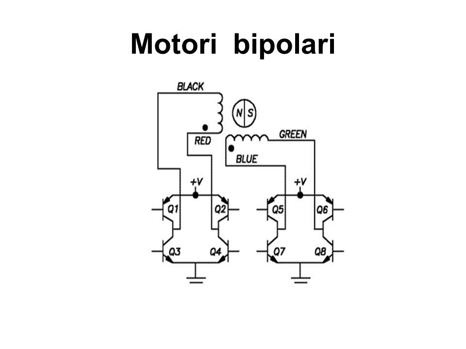 Motori bipolari