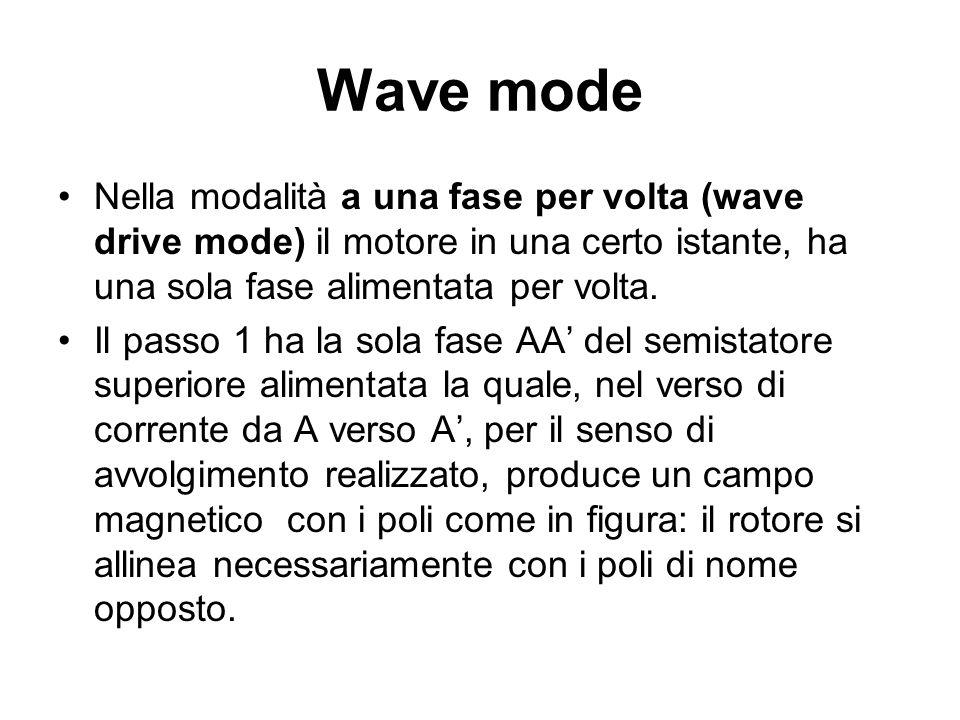 Wave mode Nella modalità a una fase per volta (wave drive mode) il motore in una certo istante, ha una sola fase alimentata per volta.
