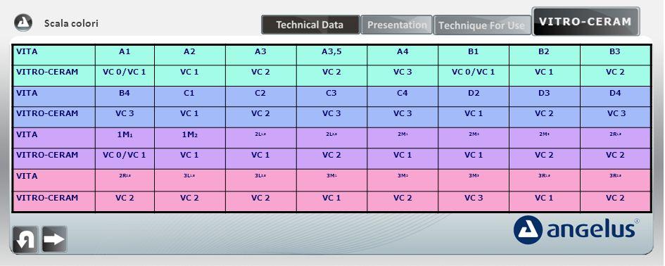 Scala colori VITA A1 A2 A3 A3,5 A4 B1 B2 B3 VITRO-CERAM VC 0/VC 1 VC 1