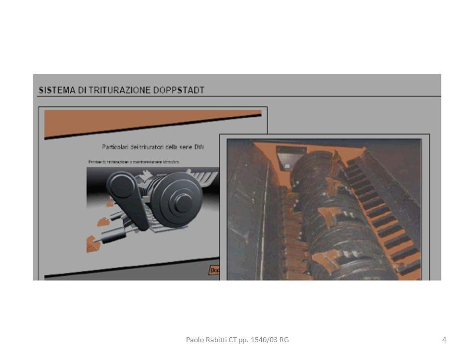 20/03/09 Paolo Rabitti CT pp. 1540/03 RG Paolo Rabitti CT pp. 1540/03 RG 4 4 4