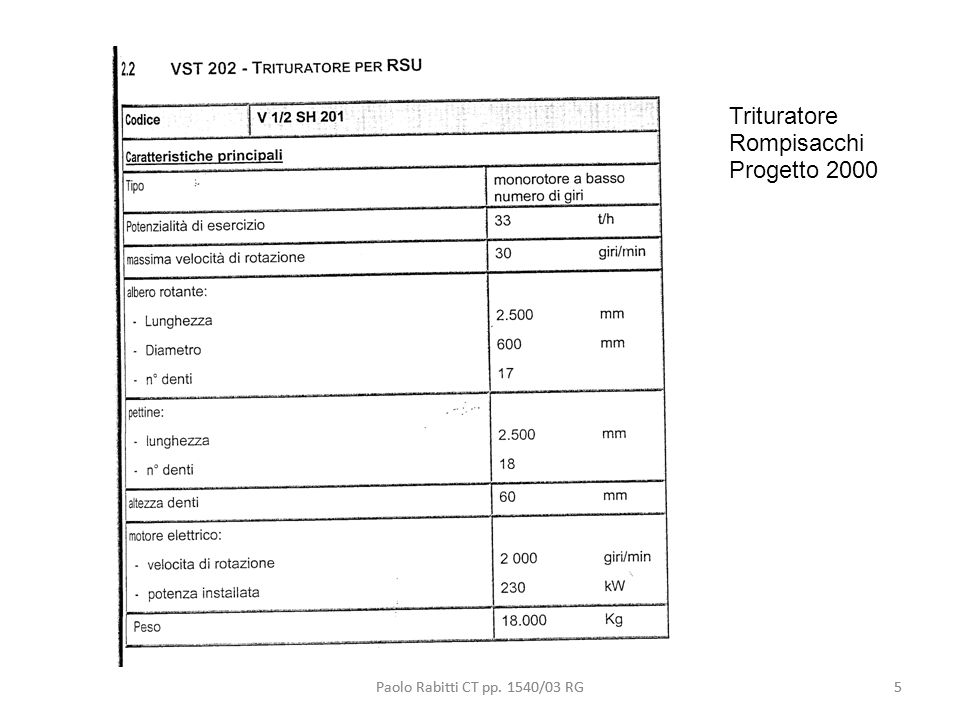 Trituratore Rompisacchi Progetto 2000 20/03/09