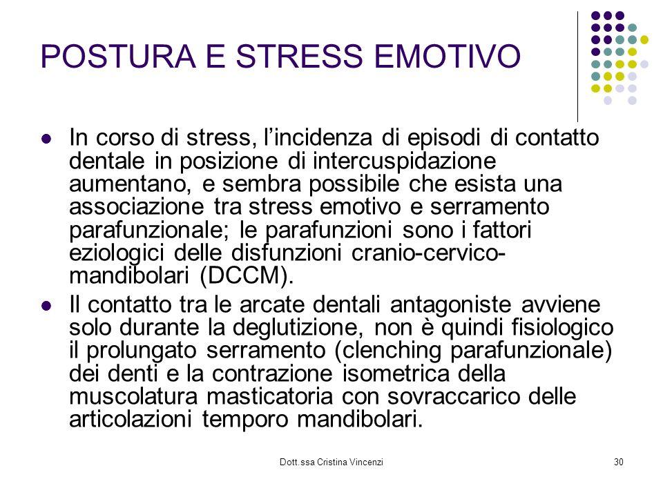 POSTURA E STRESS EMOTIVO