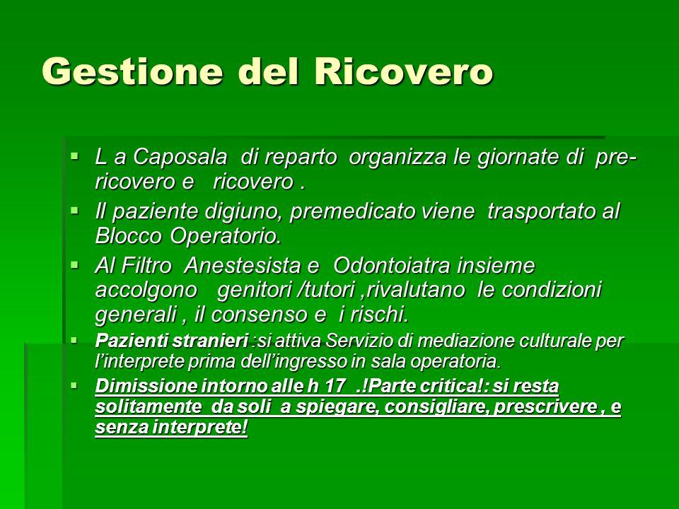 Gestione del Ricovero L a Caposala di reparto organizza le giornate di pre-ricovero e ricovero .