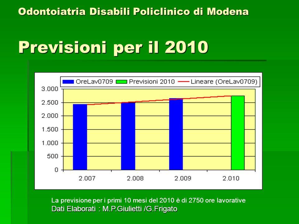 Odontoiatria Disabili Policlinico di Modena Previsioni per il 2010