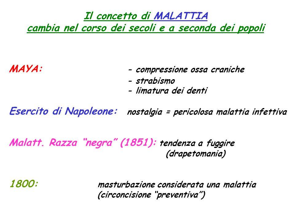 Il concetto di MALATTIA
