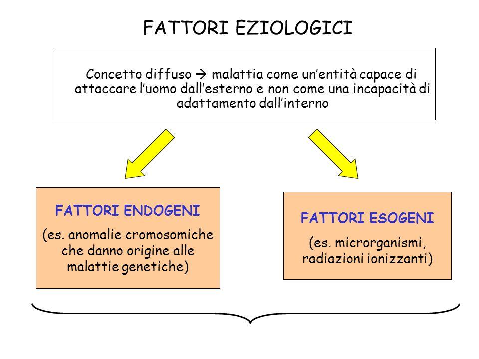 FATTORI EZIOLOGICI