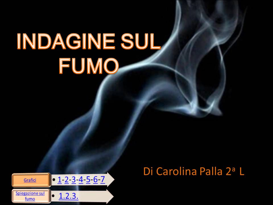 Di Carolina Palla 2a L Grafici 1-2-3-4-5-6-7 Spiegazione sul fumo