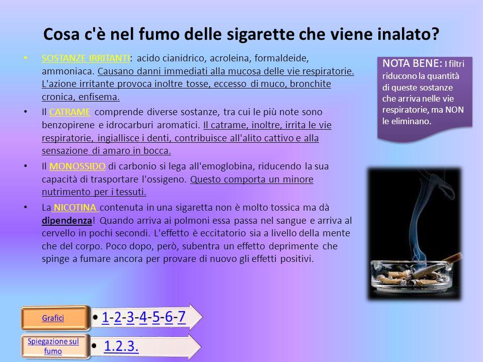 Cosa c è nel fumo delle sigarette che viene inalato