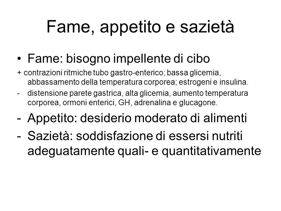 Fame, appetito e sazietà