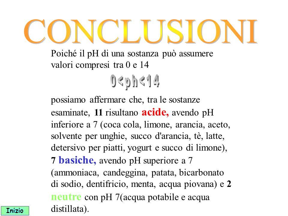 Poiché il pH di una sostanza può assumere valori compresi tra 0 e 14