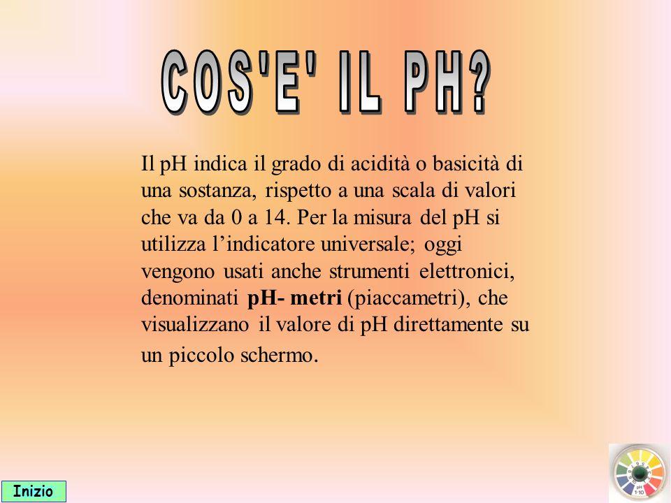 COS E IL PH