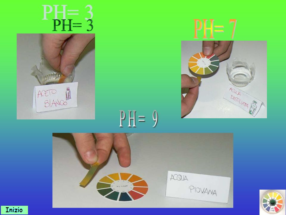 PH= 3 PH= 7 PH= 9 Inizio