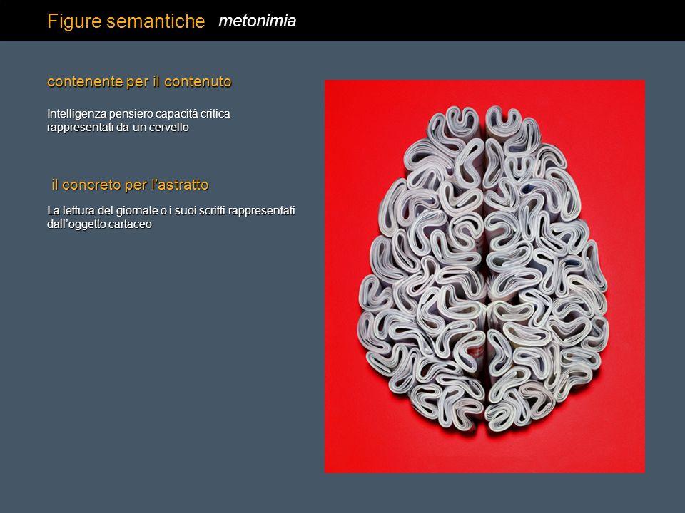 Figure semantiche metonimia contenente per il contenuto
