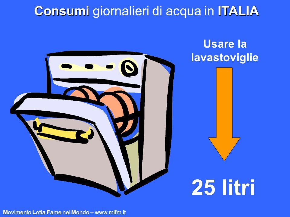 Usare la lavastoviglie