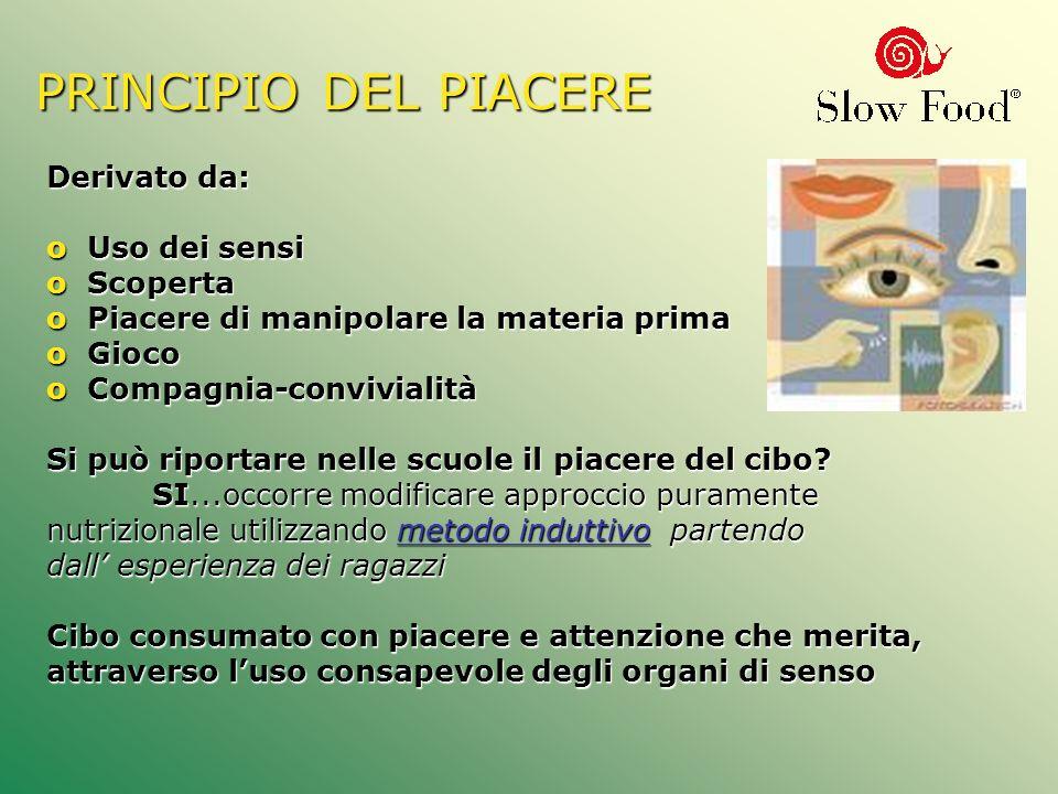 PRINCIPIO DEL PIACERE