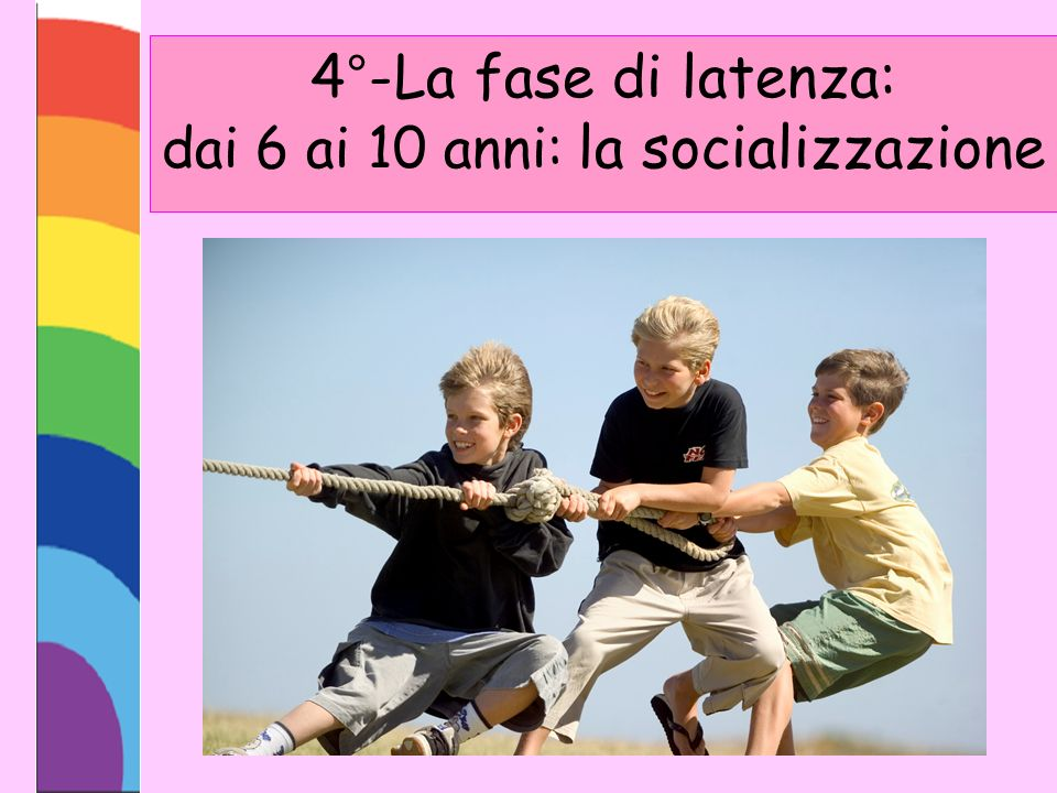 4°-La fase di latenza: dai 6 ai 10 anni: la socializzazione