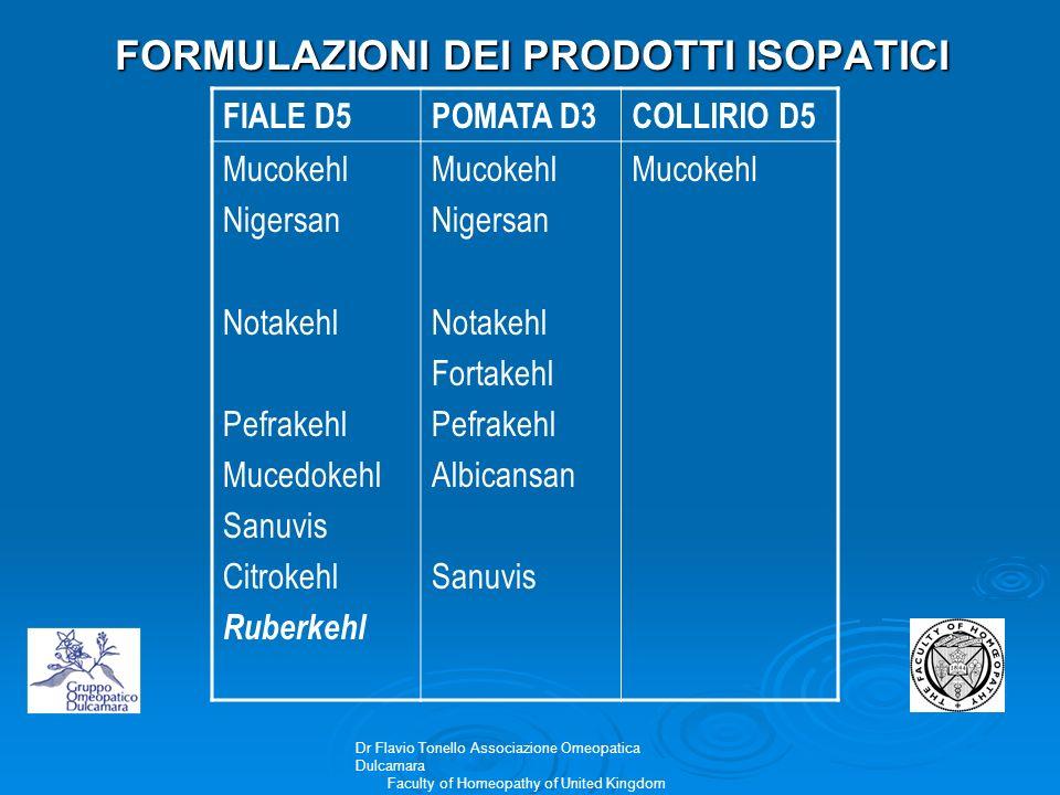 FORMULAZIONI DEI PRODOTTI ISOPATICI
