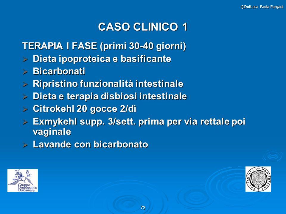 CASO CLINICO 1 TERAPIA I FASE (primi 30-40 giorni)