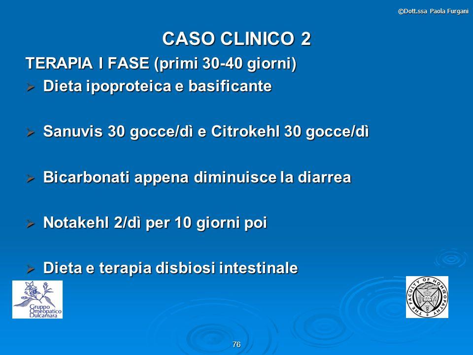 CASO CLINICO 2 TERAPIA I FASE (primi 30-40 giorni)