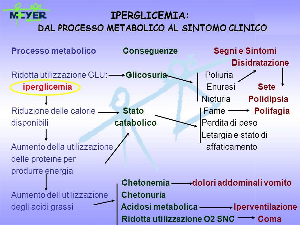 IPERGLICEMIA: DAL PROCESSO METABOLICO AL SINTOMO CLINICO